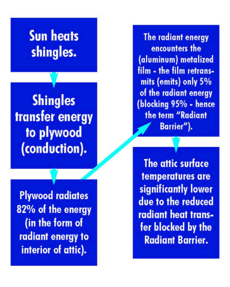 shingles-graphic-revised-1012